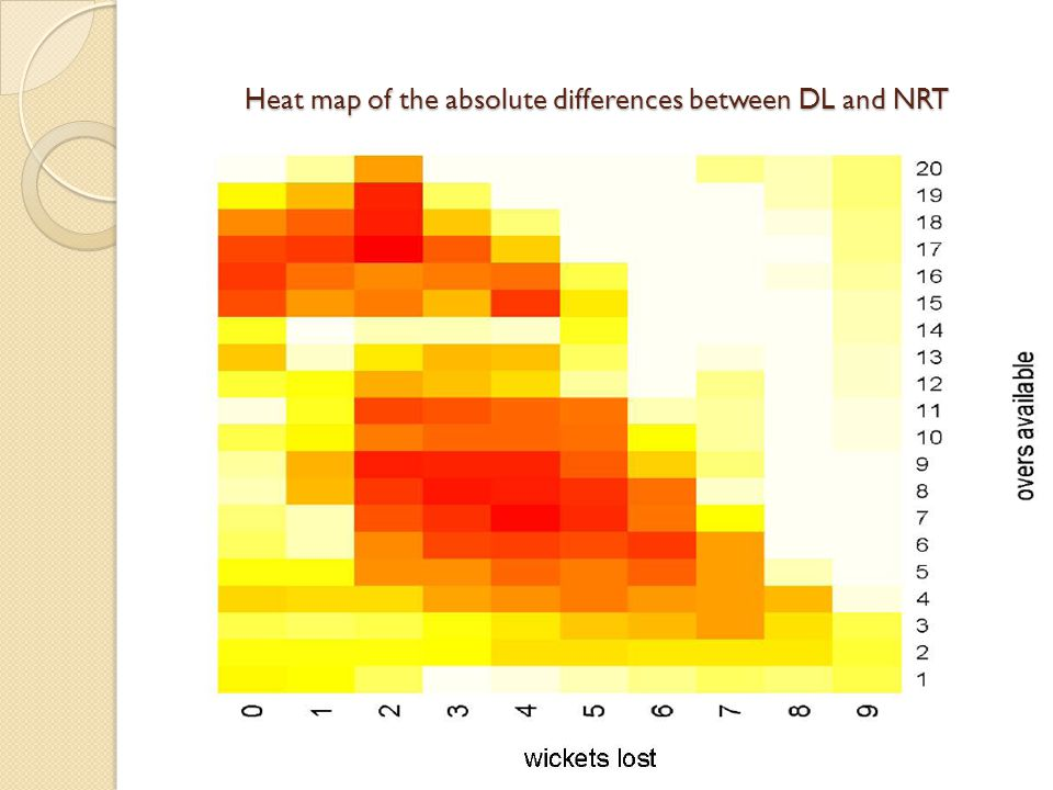 Heat map of the absolute differences between DL and NRT
