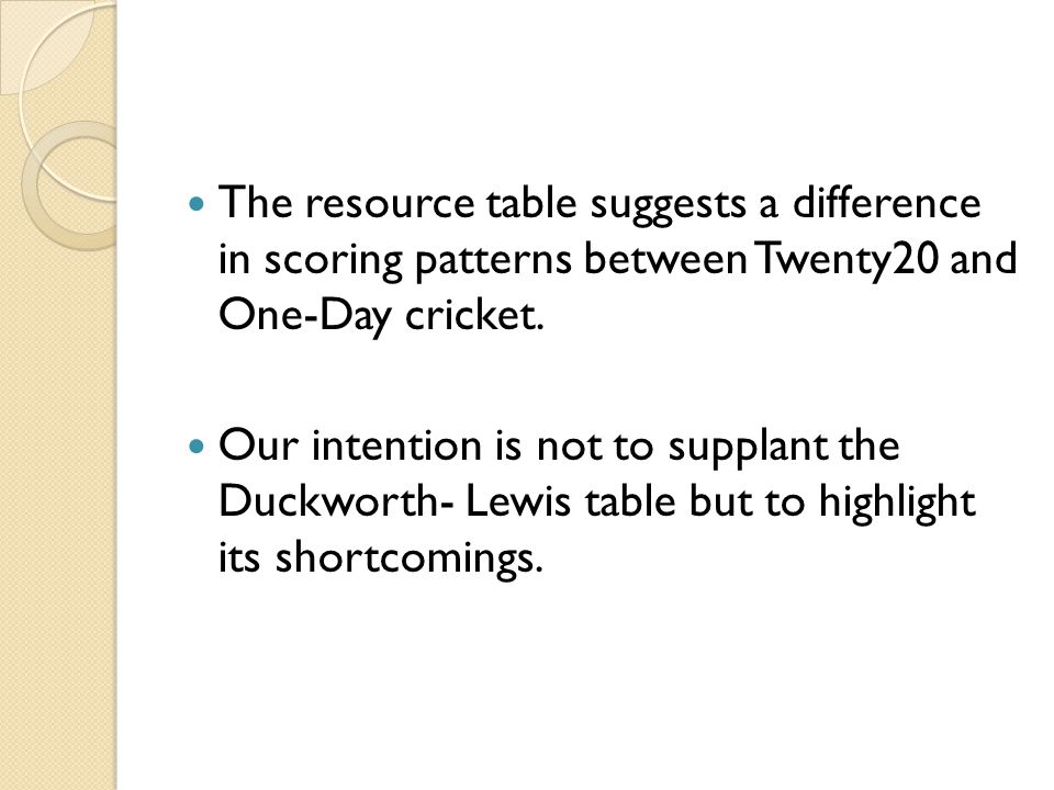 The resource table suggests a difference in scoring patterns between Twenty20 and One-Day cricket. Our intention is not to supplant the Duckworth- Lew