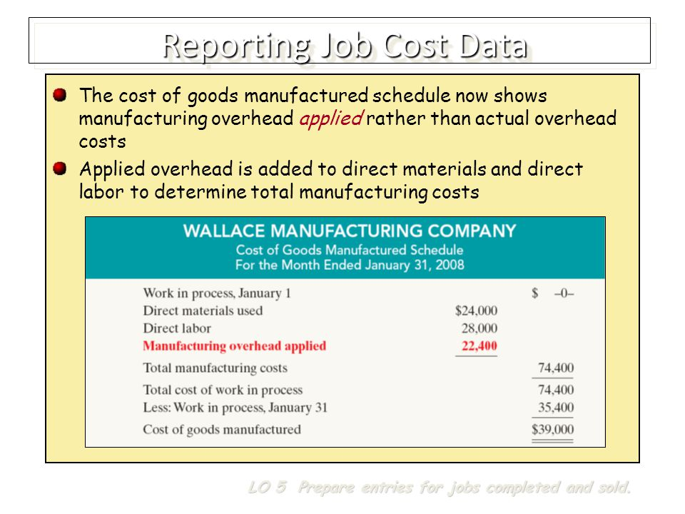 Reporting Job Cost Data The cost of goods manufactured schedule now shows manufacturing overhead applied rather than actual overhead costs Applied overhead is added to direct materials and direct labor to determine total manufacturing costs LO 5 Prepare entries for jobs completed and sold.