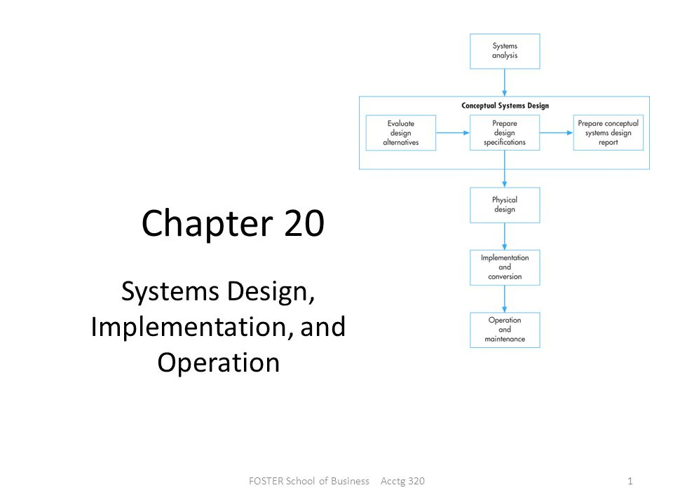 Chapter 20 Systems Design, Implementation, and Operation 1FOSTER School of Business Acctg 320