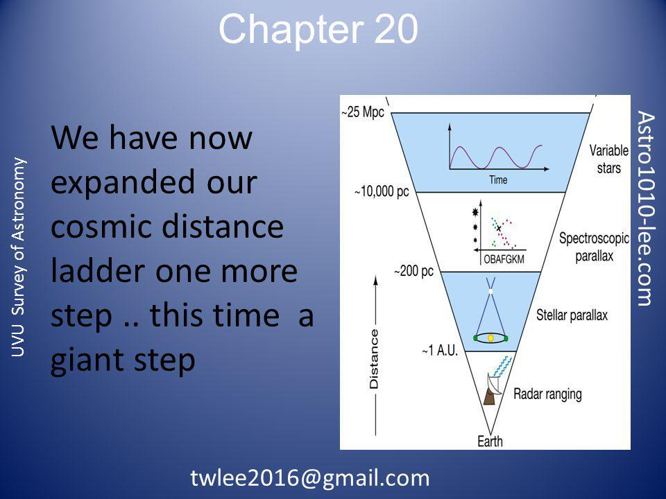 Chapter 20 Astro1010-lee.com twlee2016@gmail.com UVU Survey of Astronomy We have now expanded our cosmic distance ladder one more step..