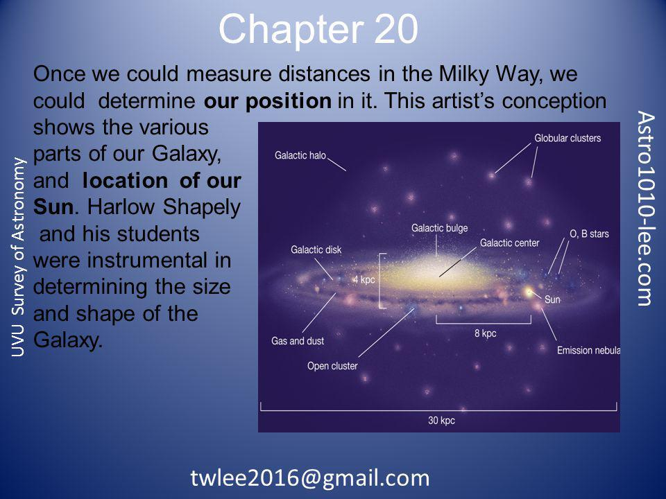 Chapter 20 Astro1010-lee.com UVU Survey of Astronomy Once we could measure distances in the Milky Way, we could determine our position in it.