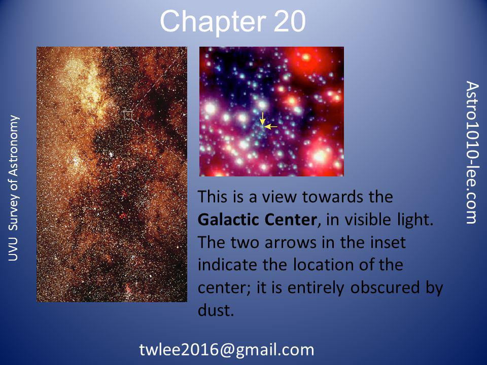 Chapter 20 Astro1010-lee.com twlee2016@gmail.com UVU Survey of Astronomy This is a view towards the Galactic Center, in visible light.