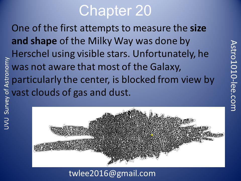 Chapter 20 Astro1010-lee.com twlee2016@gmail.com UVU Survey of Astronomy Any theory of galaxy formation must be able to account for all the properties listed below