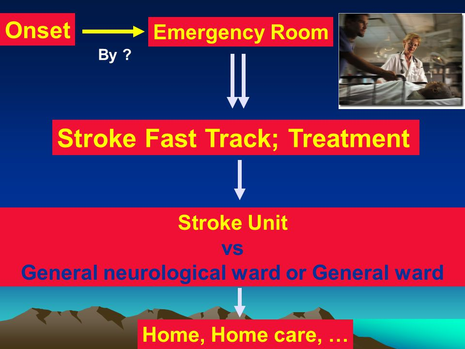 Onset Emergency Room Stroke Fast Track; Treatment Stroke Unit vs General neurological ward or General ward Home, Home care, … By ?