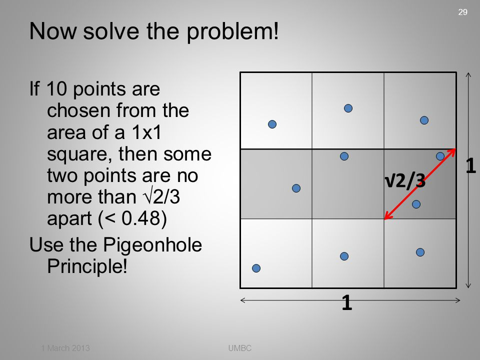 Now solve the problem! 1 March 2013 29 UMBC If 10 points are chosen from the area of a 1x1 square, then some two points are no more than √2/3 apart (<