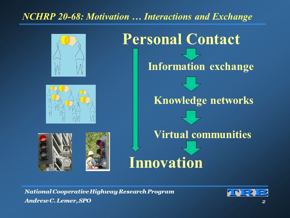National Cooperative Highway Research Program Andrew C. Lemer, SPO 2 NCHRP 20-68: Motivation … Interactions and Exchange Personal Contact Information