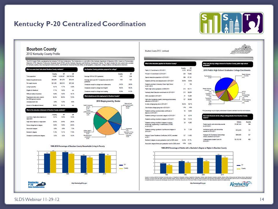 14 Kentucky P-20 Centralized Coordination SLDS Webinar 11-29-12
