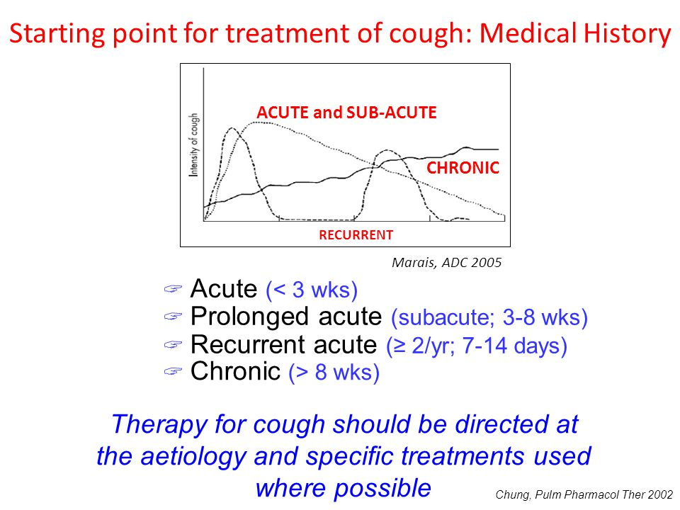 Starting point for treatment of cough: Medical History  Acute (< 3 wks)  Recurrent acute (≥ 2/yr; 7-14 days)  Chronic (> 8 wks)  Prolonged acute (