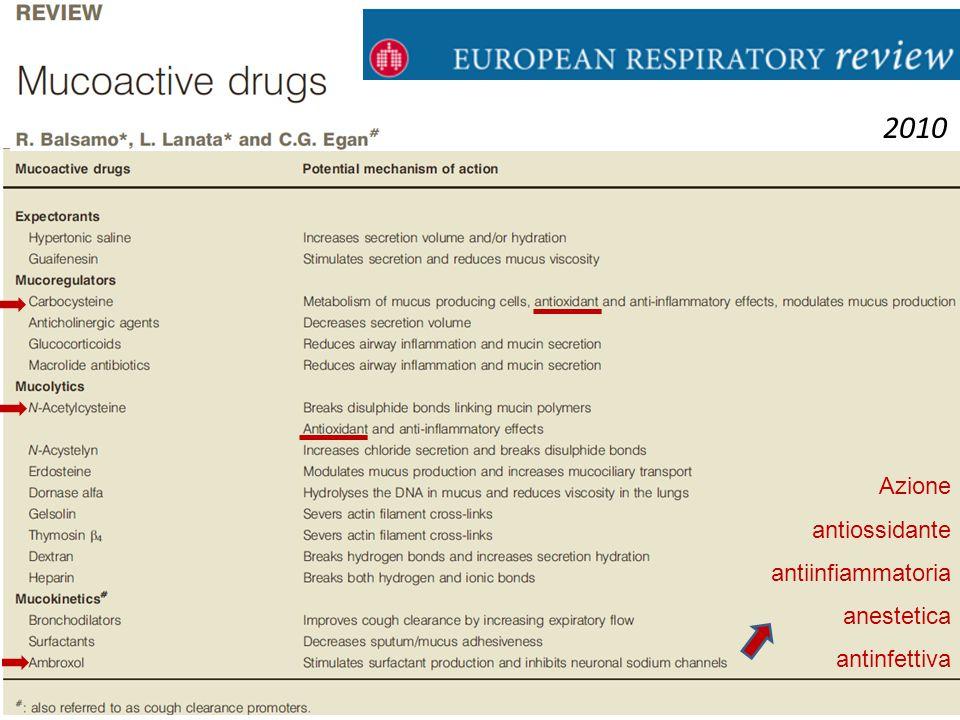 2010 Azione antiossidante antiinfiammatoria anestetica antinfettiva