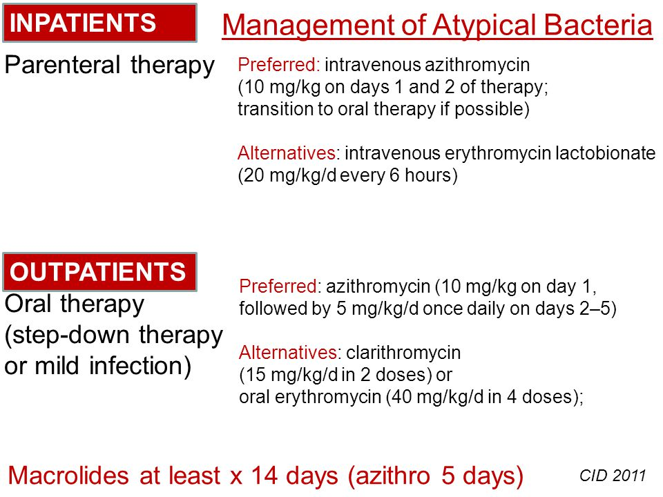 Parenteral therapy Preferred: intravenous azithromycin (10 mg/kg on days 1 and 2 of therapy; transition to oral therapy if possible) Alternatives: int