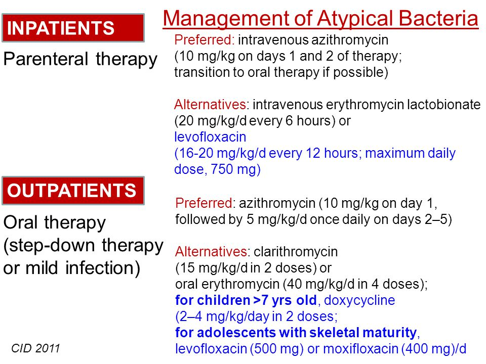 Oral therapy (step-down therapy or mild infection) INPATIENTS Management of Atypical Bacteria Preferred: intravenous azithromycin (10 mg/kg on days 1