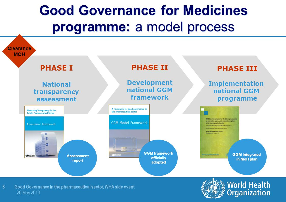 9 Good Governance in the pharmaceutical sector, WHA side event 20 May 2013