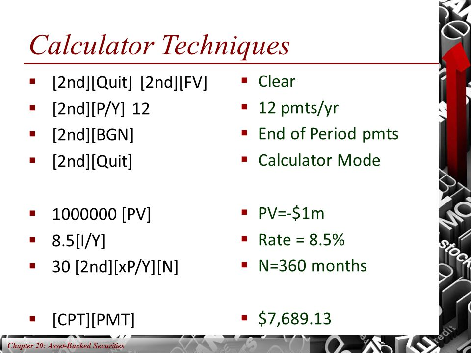 Chapter 20: Asset-Backed Securities Calculator Techniques  [2nd][Quit] [2nd][FV]  [2nd][P/Y] 12  [2nd][BGN]  [2nd][Quit]  1000000 [PV]  8.5[I/Y]  30 [2nd][xP/Y][N]  [CPT][PMT]  Clear  12 pmts/yr  End of Period pmts  Calculator Mode  PV=-$1m  Rate = 8.5%  N=360 months  $7,689.13