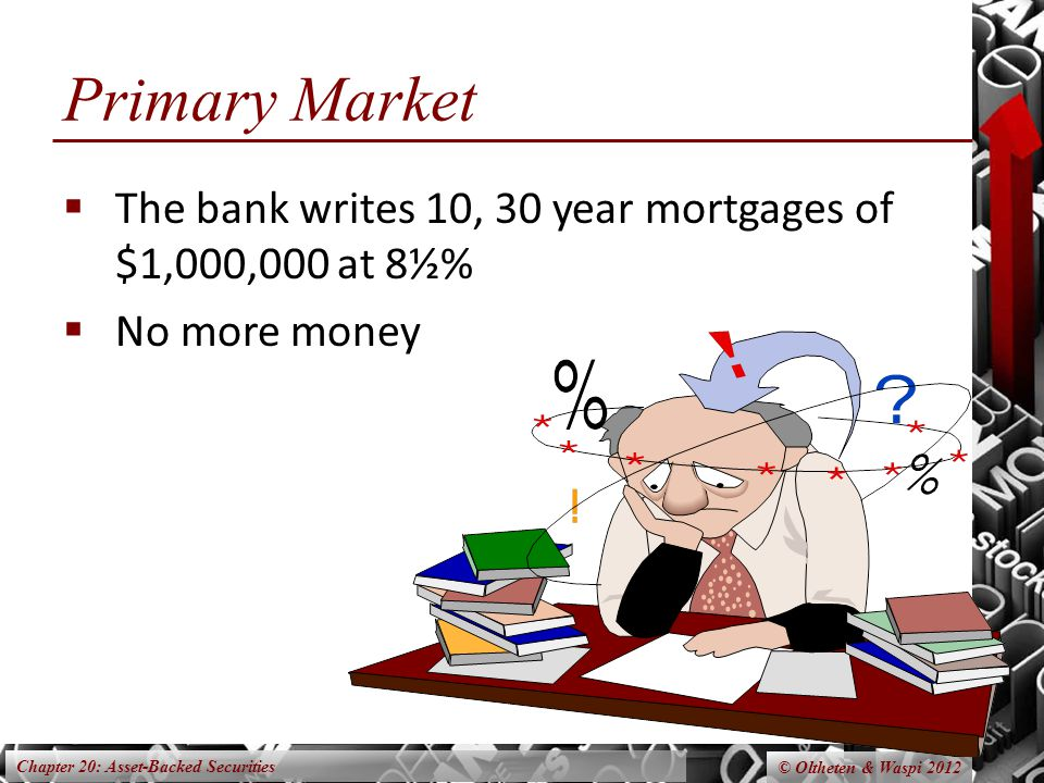 Chapter 20: Asset-Backed Securities © Oltheten & Waspi 2012 Primary Market  The bank writes 10, 30 year mortgages of $1,000,000 at 8½%  No more mone