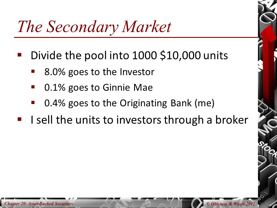 Chapter 20: Asset-Backed Securities © Oltheten & Waspi 2012 The Secondary Market  Divide the pool into 1000 $10,000 units  8.0% goes to the Investor