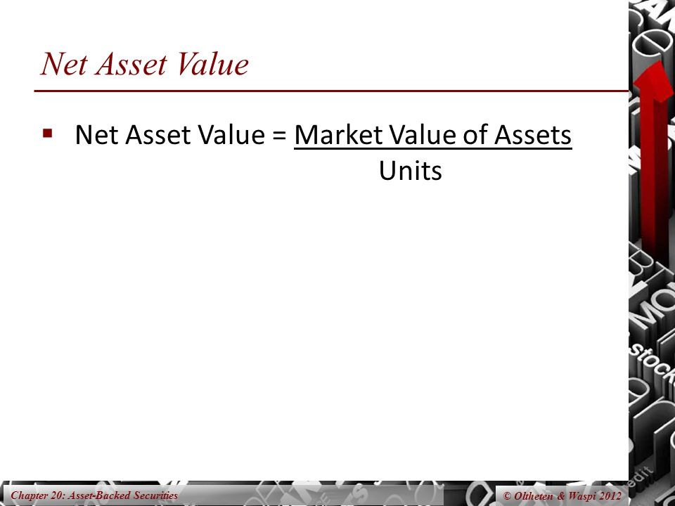 Chapter 20: Asset-Backed Securities © Oltheten & Waspi 2012 The Secondary Market  GNMA  Government National Mortgage Association  Wholly owned government corporation within HUD  Neither originates or purchases mortgage loans  FNMA  Federal National Mortgage Association  GSEs owned by its shareholders (until Sept 7, 2008)  In 2008 owned approx ½ of the $12 trillion mortgage market