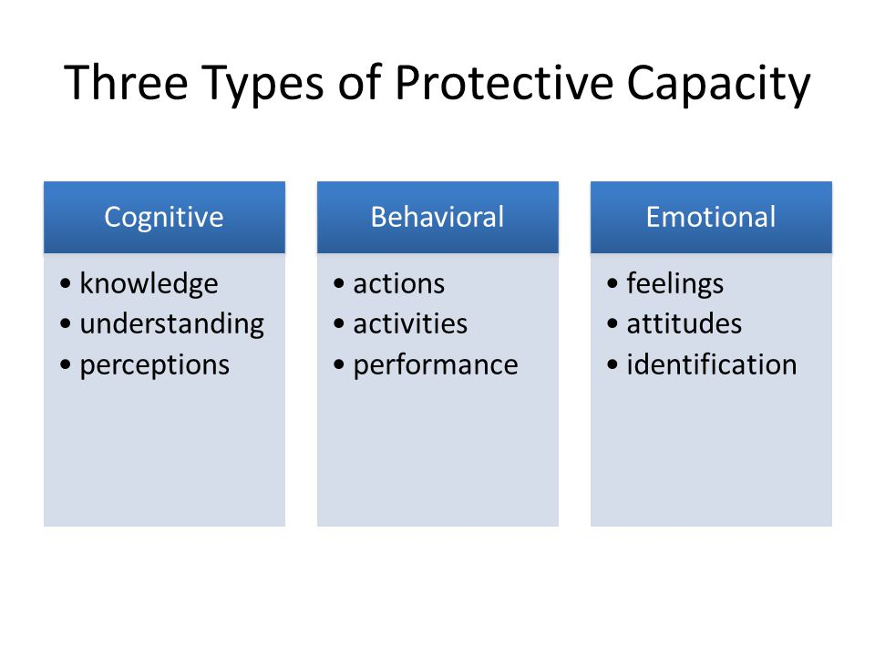 Three Types of Protective Capacity Cognitive knowledge understanding perceptions Behavioral actions activities performance Emotional feelings attitude