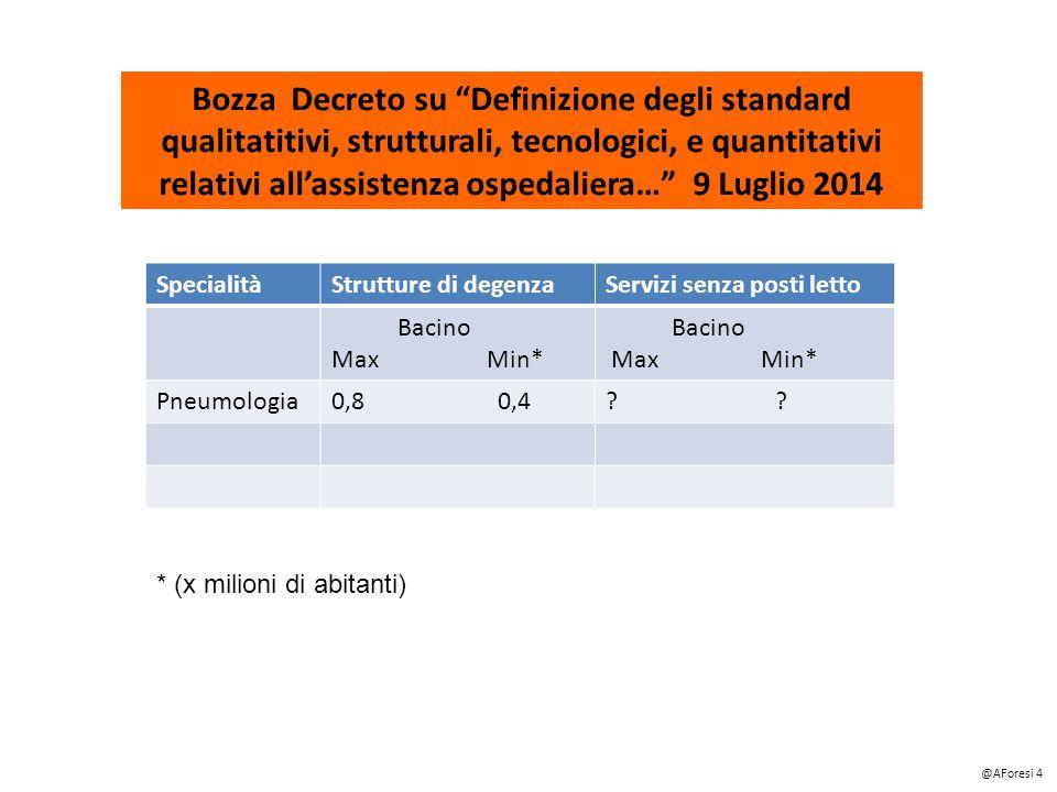 SpecialitàStrutture di degenzaServizi senza posti letto Bacino Max Min* Bacino Max Min* Pneumologia0,8 0,4.