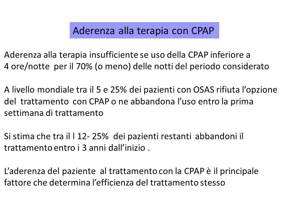 Aderenza alla terapia con CPAP Aderenza alla terapia insufficiente se uso della CPAP inferiore a 4 ore/notte per il 70% (o meno) delle notti del periodo considerato A livello mondiale tra il 5 e 25% dei pazienti con OSAS rifiuta l'opzione del trattamento con CPAP o ne abbandona l'uso entro la prima settimana di trattamento Si stima che tra il l 12- 25% dei pazienti restanti abbandoni il trattamento entro i 3 anni dall'inizio.