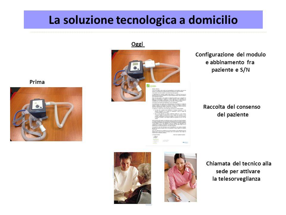 Prima Oggi Configurazione del modulo e abbinamento fra paziente e S/N Raccolta del consenso del paziente Chiamata del tecnico alla sede per attivare la telesorveglianza La soluzione tecnologica a domicilio