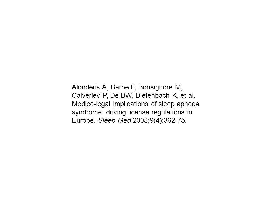 Alonderis A, Barbe F, Bonsignore M, Calverley P, De BW, Diefenbach K, et al.