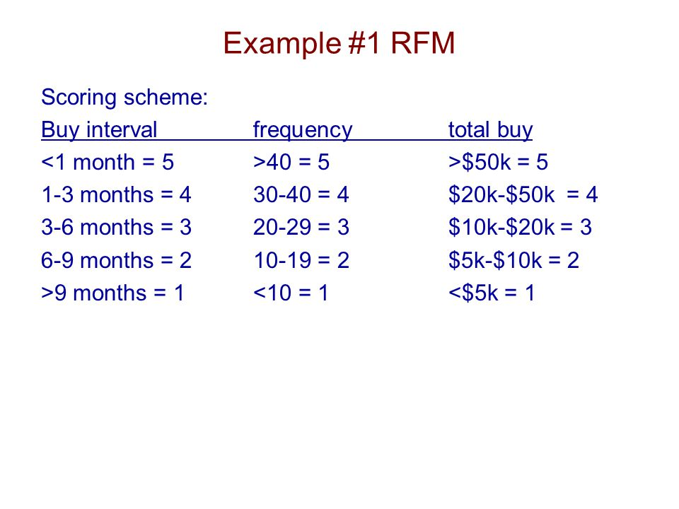 Example #1 RFM Scoring scheme: Buy intervalfrequencytotal buy 40 = 5>$50k = 5 1-3 months = 430-40 = 4$20k-$50k = 4 3-6 months = 320-29 = 3$10k-$20k = 3 6-9 months = 210-19 = 2$5k-$10k = 2 >9 months = 1<10 = 1<$5k = 1