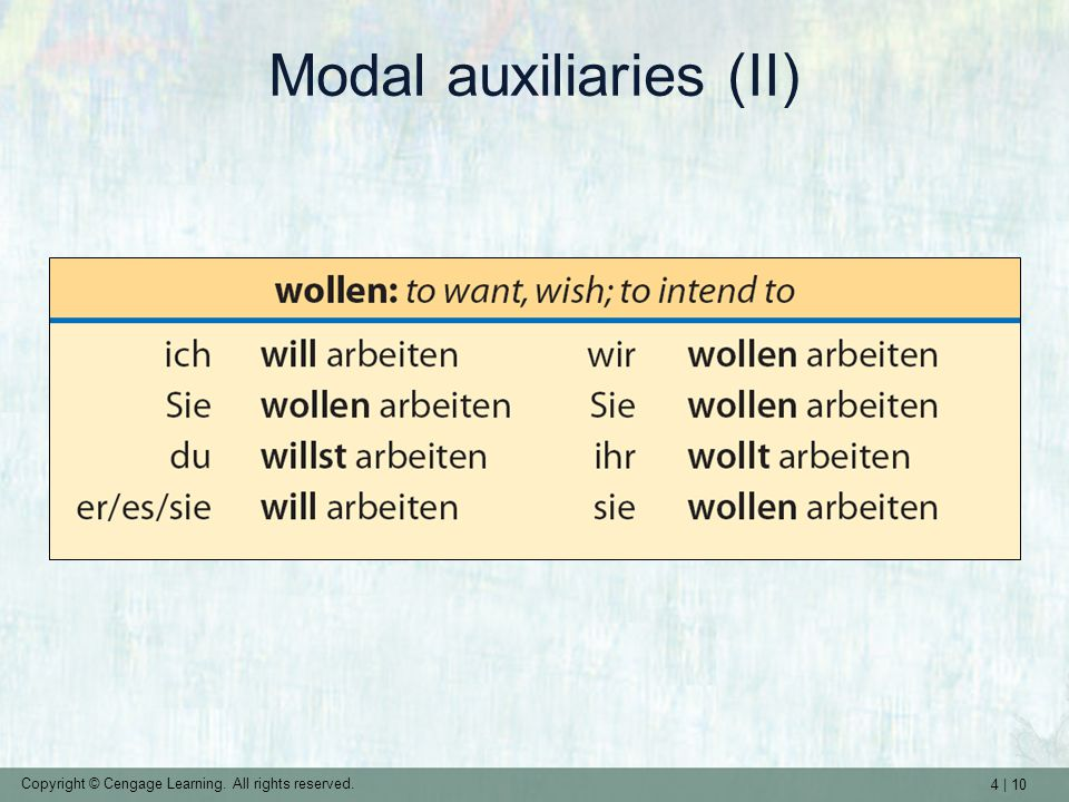 4 | 10 Copyright © Cengage Learning. All rights reserved. Modal auxiliaries (II)