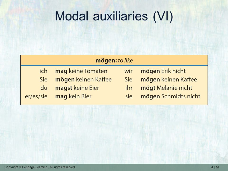4 | 14 Copyright © Cengage Learning. All rights reserved. Modal auxiliaries (VI)