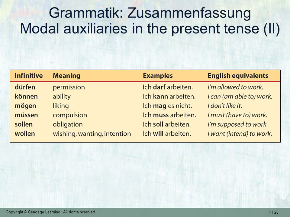 4 | 26 Copyright © Cengage Learning. All rights reserved. Grammatik: Zusammenfassung Modal auxiliaries in the present tense (II)