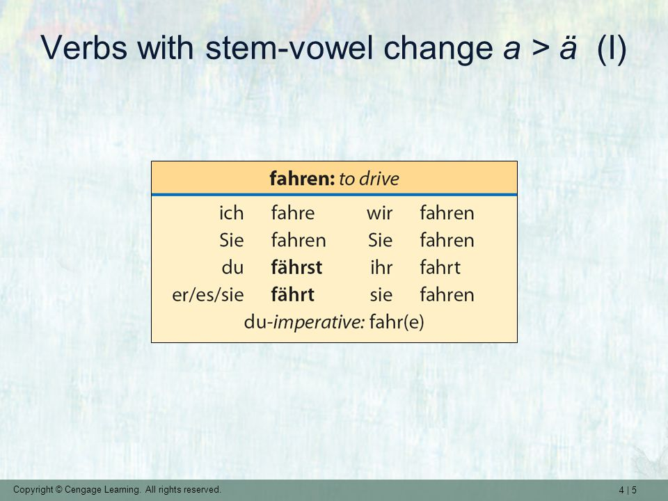 4 | 5 Copyright © Cengage Learning. All rights reserved. Verbs with stem-vowel change a > ä (I)