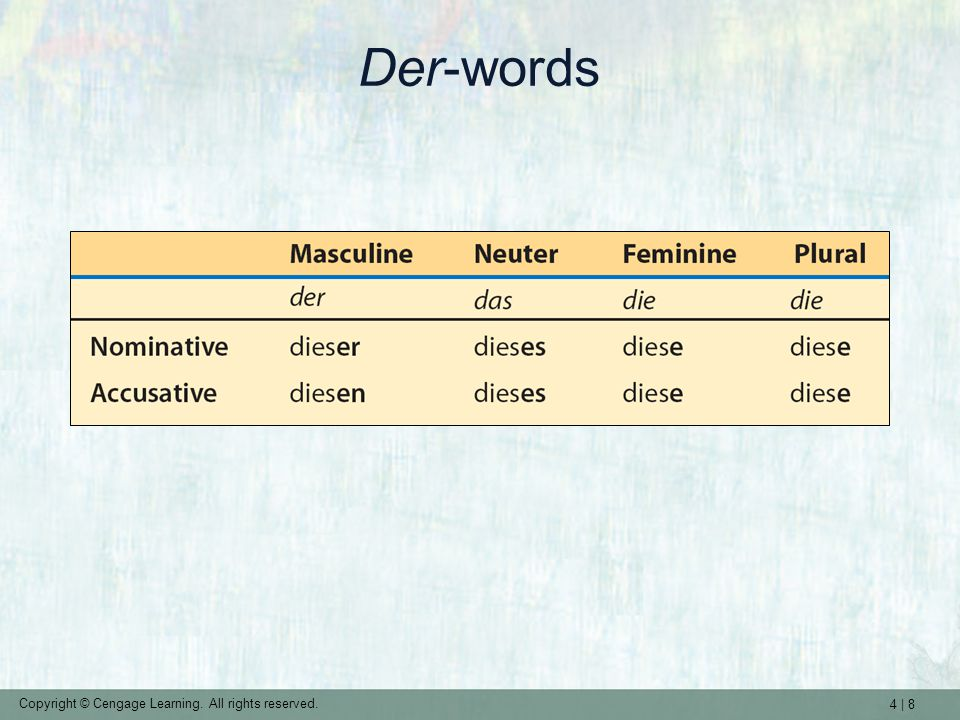 4 | 8 Copyright © Cengage Learning. All rights reserved. Der-words
