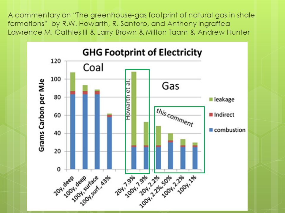 A commentary on The greenhouse-gas footprint of natural gas in shale formations by R.W.