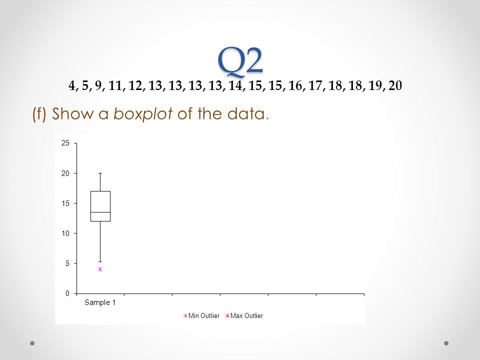 Q3 3) Suppose that the data for analysis includes the attribute age.