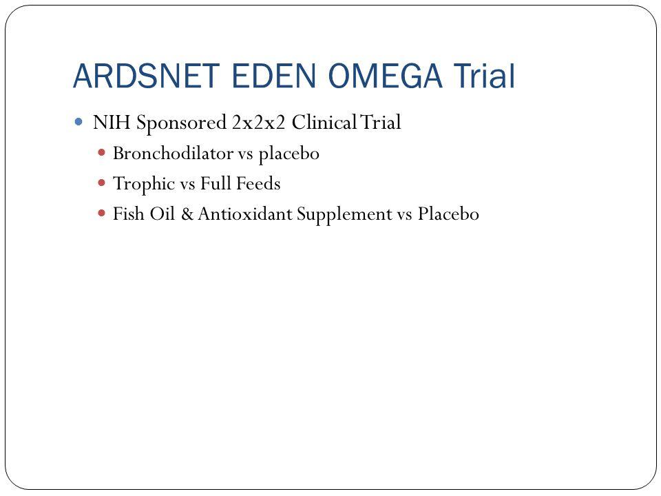 ARDSNET EDEN OMEGA Trial NIH Sponsored 2x2x2 Clinical Trial Bronchodilator vs placebo Trophic vs Full Feeds Fish Oil & Antioxidant Supplement vs Place