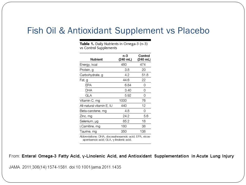 JAMA. 2011;306(14):1574-1581. doi:10.1001/jama.2011.1435 From: Enteral Omega-3 Fatty Acid, γ-Linolenic Acid, and Antioxidant Supplementation in Acute