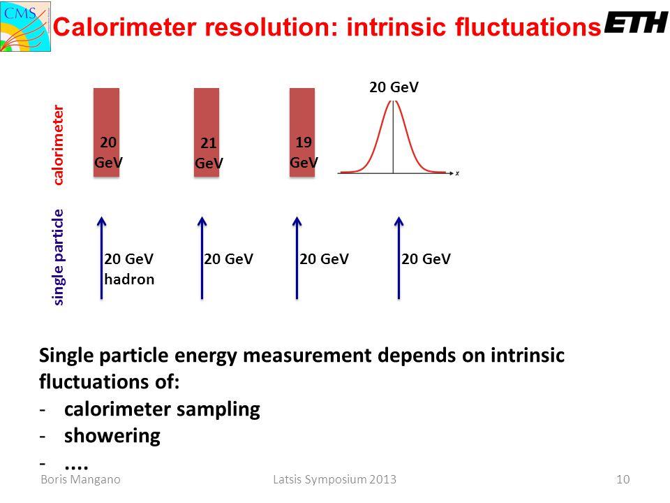 Boris ManganoLatsis Symposium 201310 20 GeV 21 GeV 20 GeV 19 GeV Single particle energy measurement depends on intrinsic fluctuations of: -calorimeter