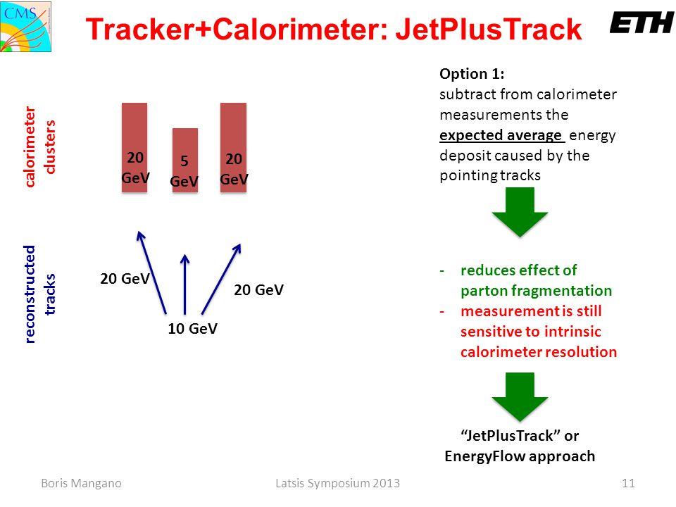 Boris ManganoLatsis Symposium 201311 20 GeV 10 GeV 20 GeV reconstructed tracks 20 GeV 5 GeV calorimeter clusters Option 1: subtract from calorimeter m