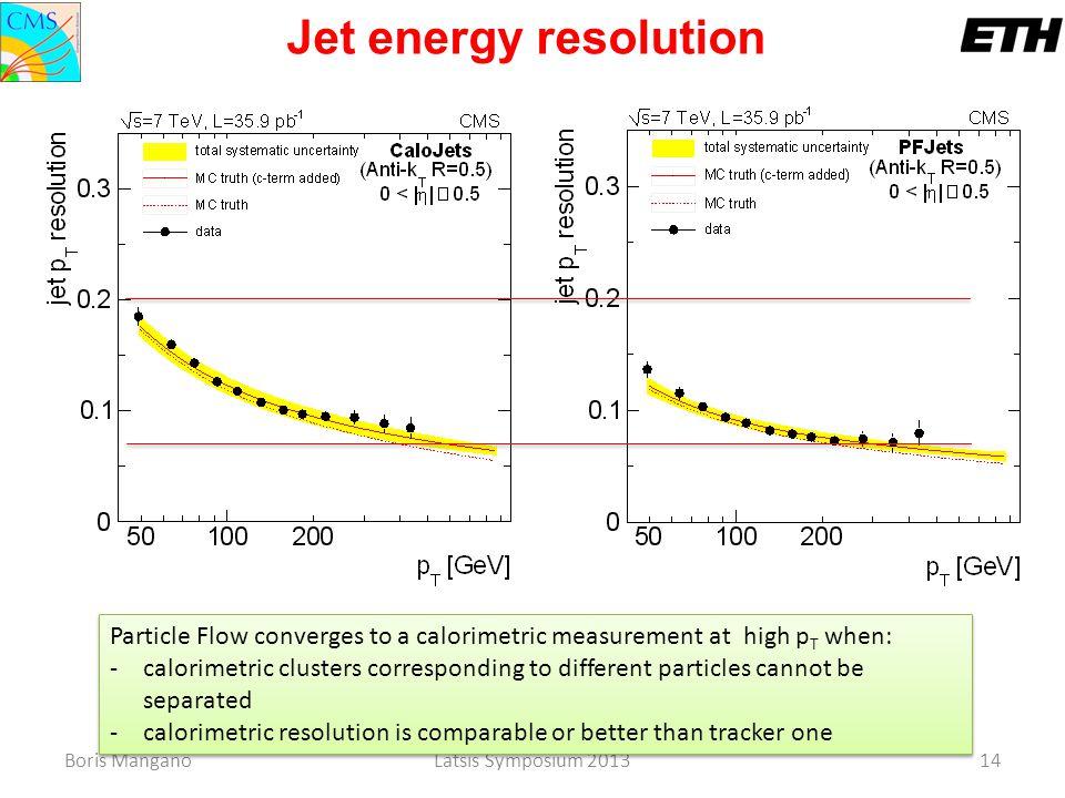Boris ManganoLatsis Symposium 201314 Jet energy resolution Particle Flow converges to a calorimetric measurement at high p T when: -calorimetric clust