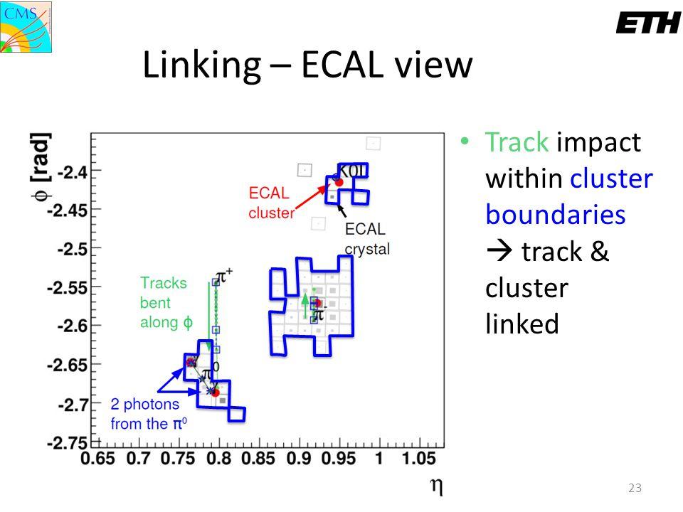 Boris ManganoLatsis Symposium 201323 Linking – ECAL view Track impact within cluster boundaries  track & cluster linked