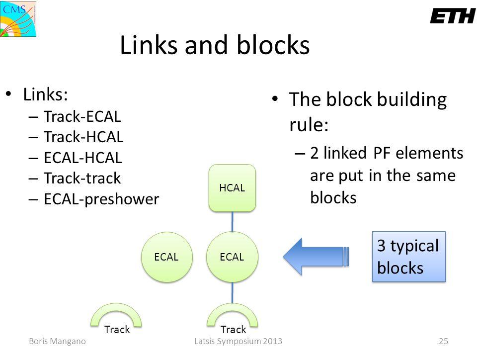 Boris ManganoLatsis Symposium 201325 Links and blocks Links: – Track-ECAL – Track-HCAL – ECAL-HCAL – Track-track – ECAL-preshower The block building r