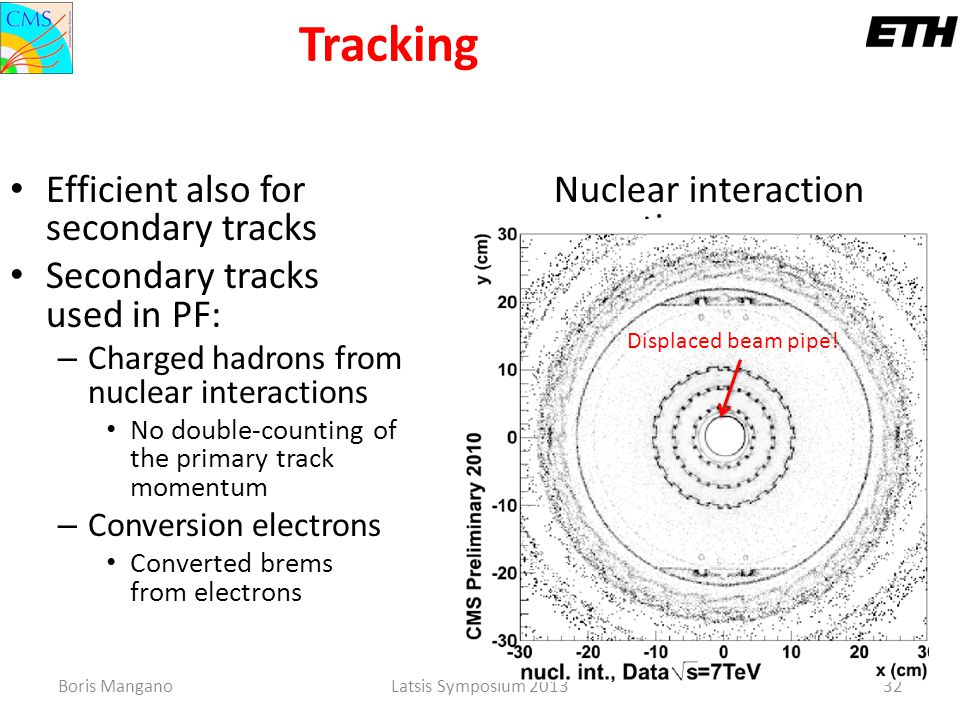 Boris ManganoLatsis Symposium 201332 Tracking Efficient also for secondary tracks Secondary tracks used in PF: – Charged hadrons from nuclear interact