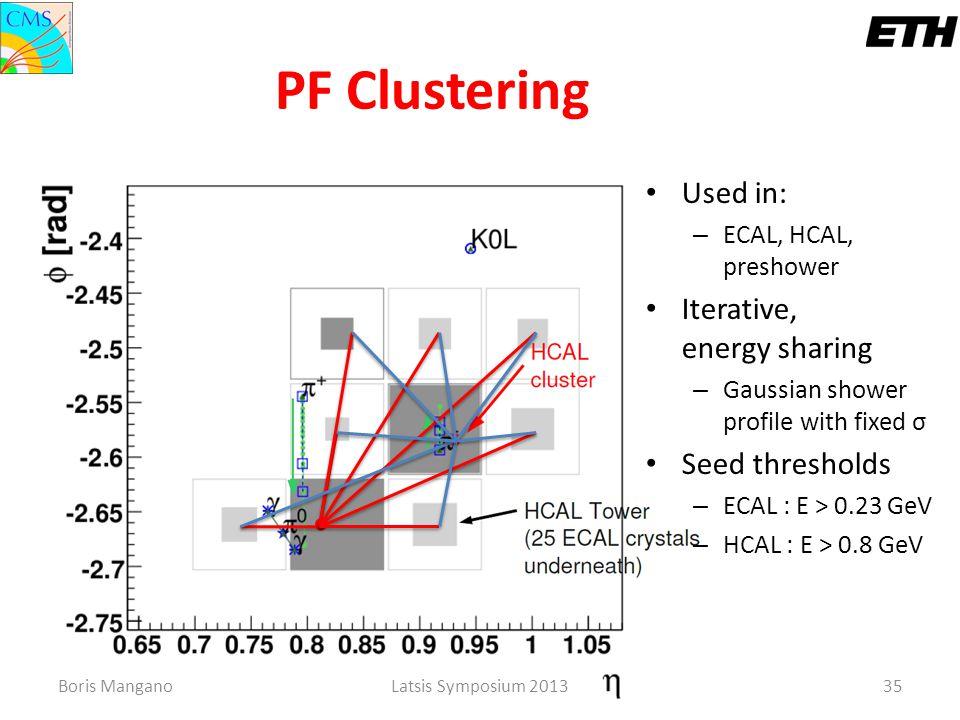 Boris ManganoLatsis Symposium 201335 Used in: – ECAL, HCAL, preshower Iterative, energy sharing – Gaussian shower profile with fixed σ Seed thresholds