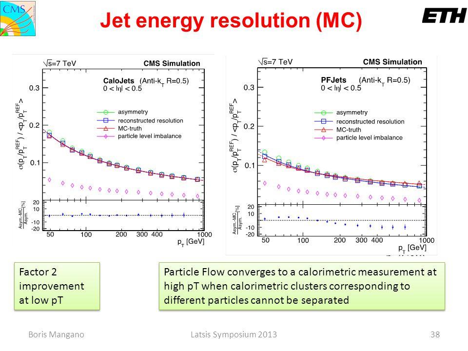 Boris ManganoLatsis Symposium 201338 Factor 2 improvement at low pT Particle Flow converges to a calorimetric measurement at high pT when calorimetric