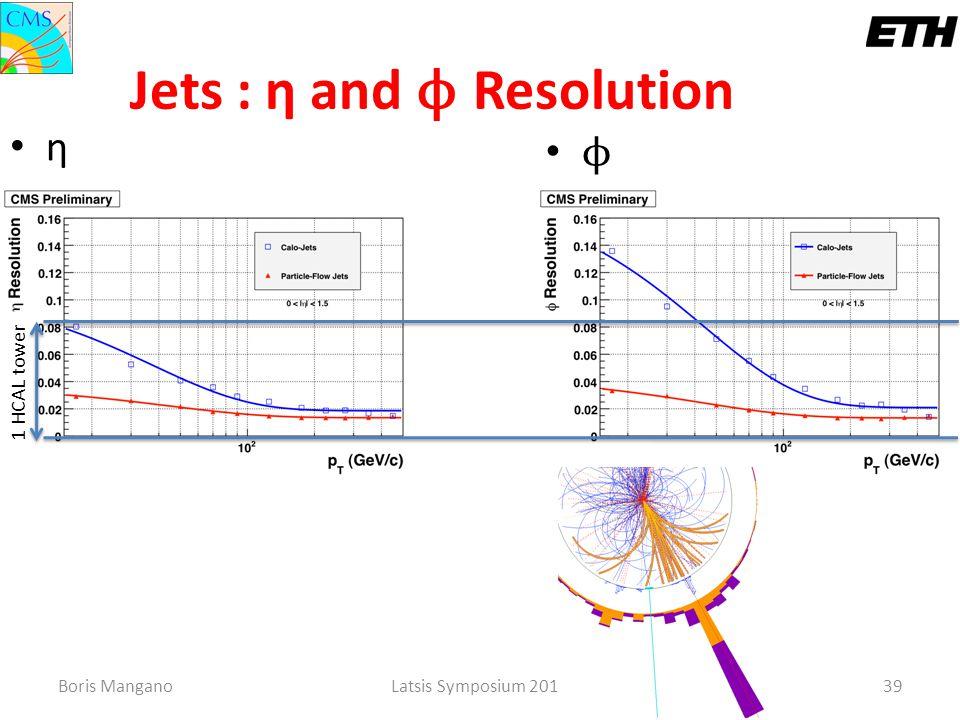 Boris ManganoLatsis Symposium 201339 Jets : η and ϕ Resolution η ϕ 1 HCAL tower