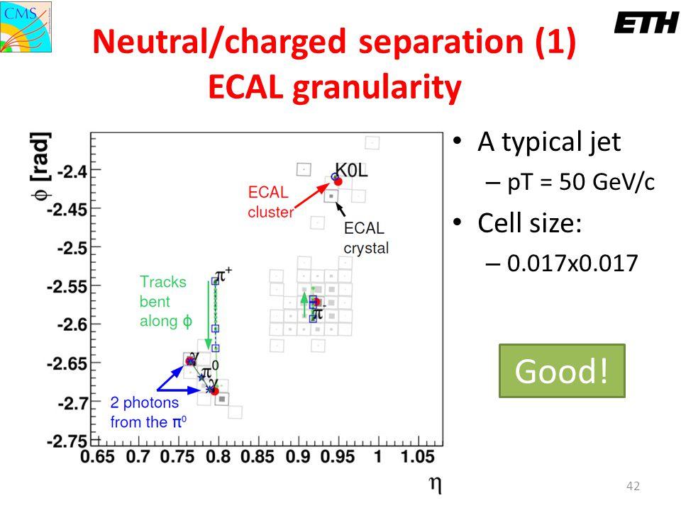 Boris ManganoLatsis Symposium 201342 Neutral/charged separation (1) ECAL granularity A typical jet – pT = 50 GeV/c Cell size: – 0.017x0.017 Good!