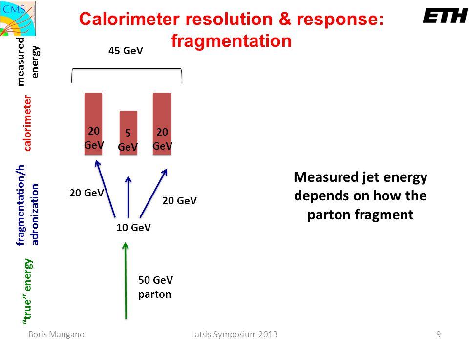 "Boris ManganoLatsis Symposium 20139 50 GeV parton ""true"" energy 20 GeV 10 GeV 20 GeV fragmentation/h adronization 20 GeV 5 GeV calorimeter 45 GeV meas"