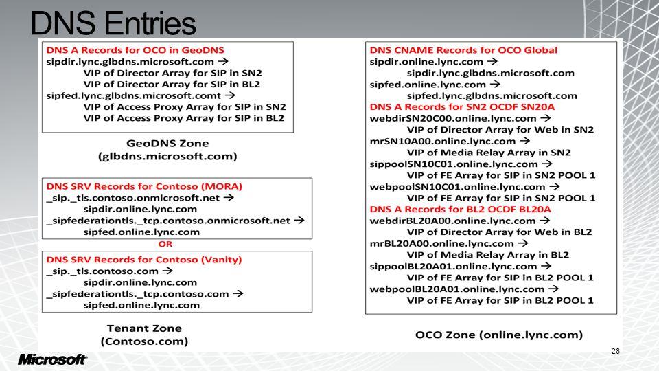 DNS Entries 26