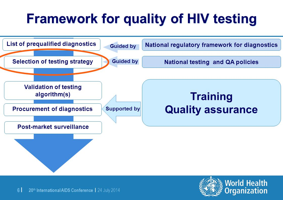 20 th International AIDS Conference | 24 July 2014 6 |6 | Framework for quality of HIV testing Selection of testing strategy List of prequalified diagnostics National testing and QA policies Validation of testing algorithm(s) Procurement of diagnostics Post-market surveillance National regulatory framework for diagnostics Training Quality assurance Supported by Guided by