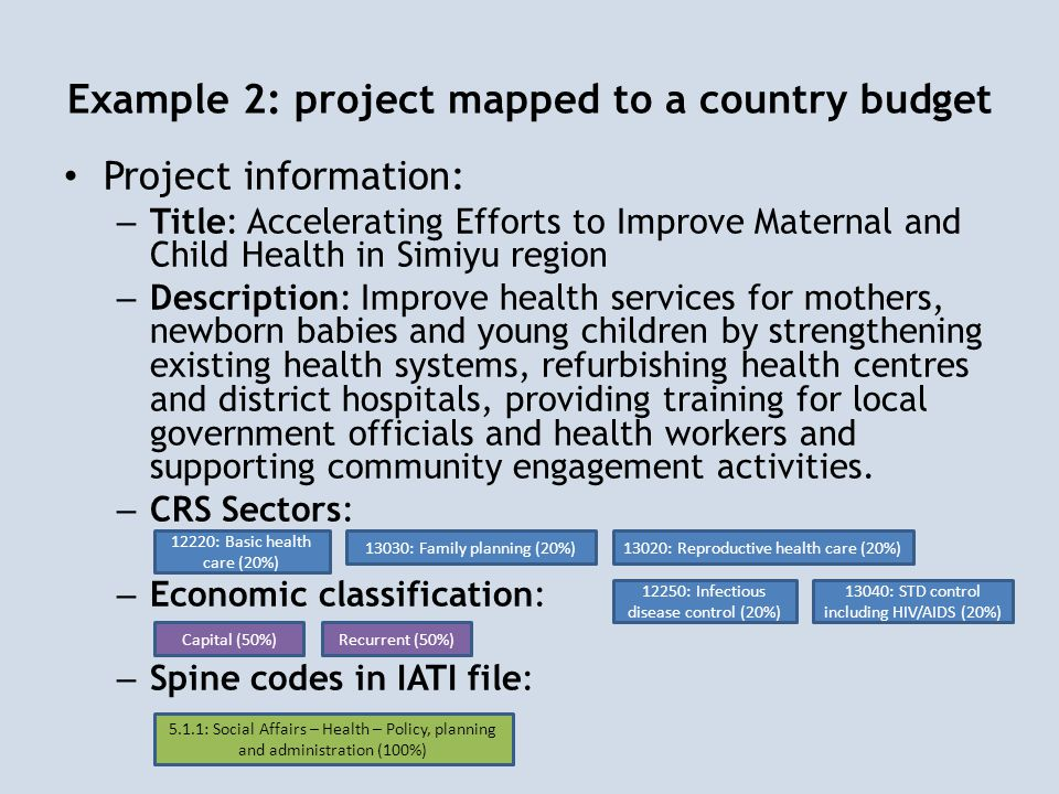 Example 2: project mapped to a country budget Project information: – Title: Accelerating Efforts to Improve Maternal and Child Health in Simiyu region – Description: Improve health services for mothers, newborn babies and young children by strengthening existing health systems, refurbishing health centres and district hospitals, providing training for local government officials and health workers and supporting community engagement activities.